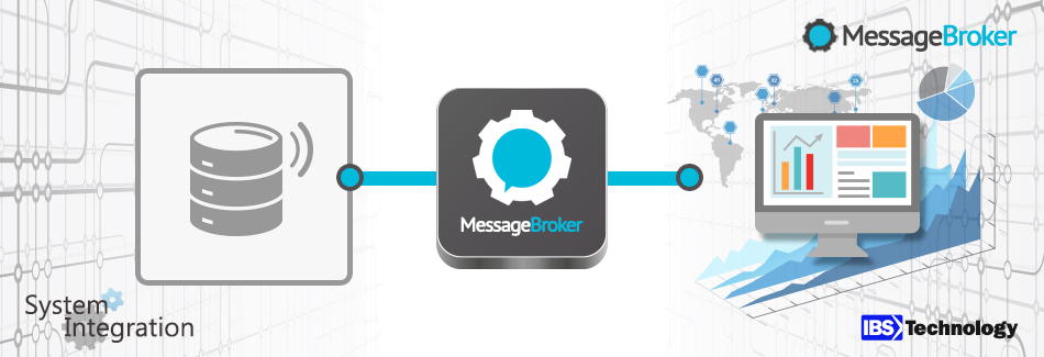 MessageBroker in Aktion: Reporting Tool